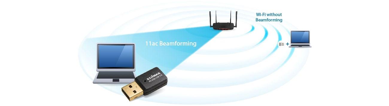 Edimax EW-7822UTC Beamforming