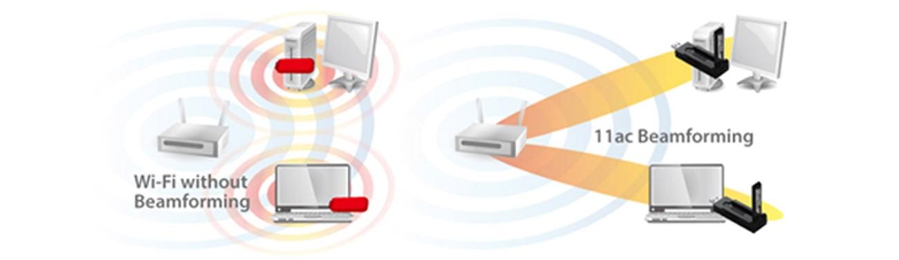 Edimax EW-7833UAC USB 3.0 zwiększona wydajność