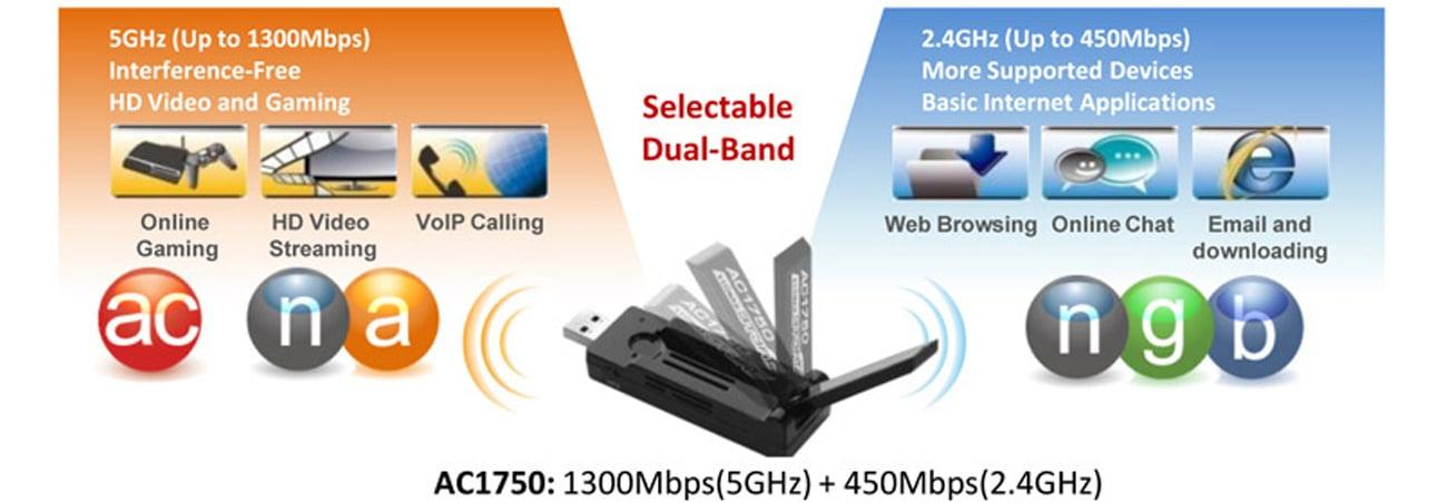Edimax EW-7833UAC USB 3.0 dwuzakresowa łączność