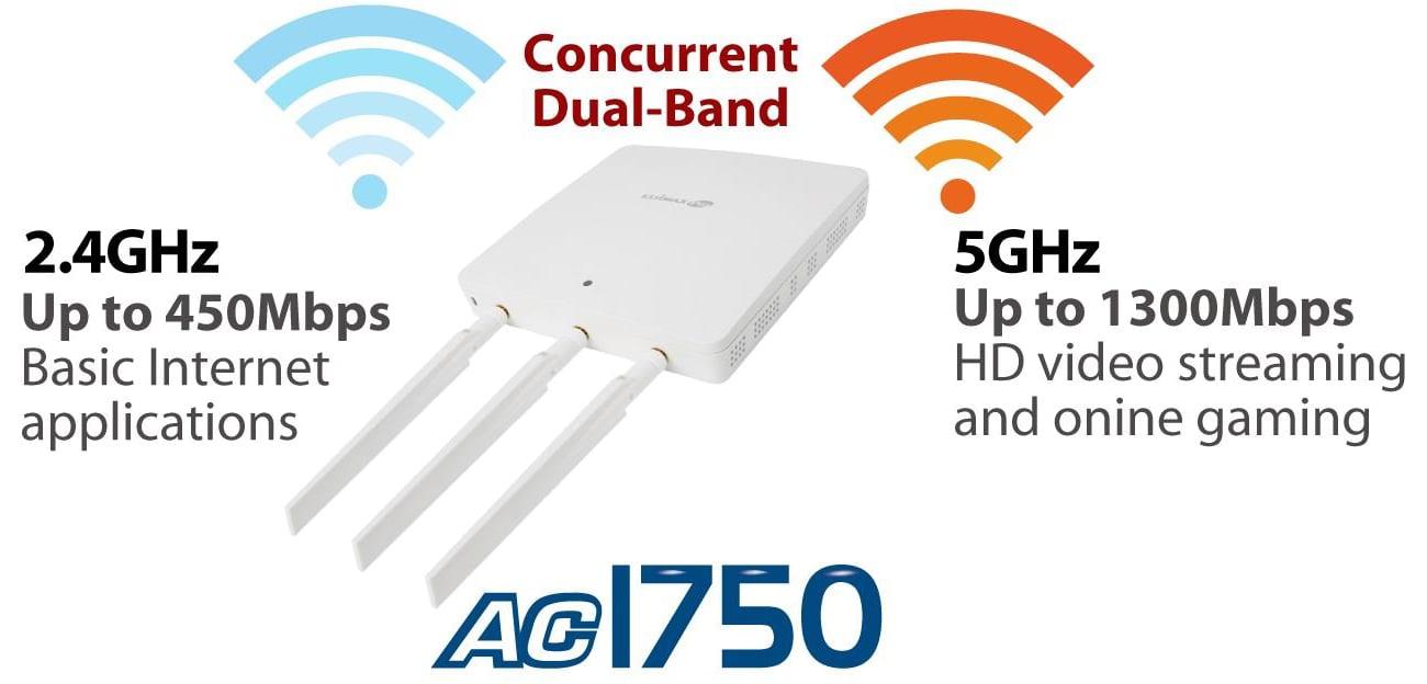 Edimax WAP1750 dwa pasma DualBand