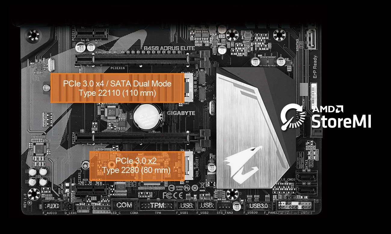 Gigabyte B450 AORUS ELITE Złącza M.2 oraz AMD StoreMI