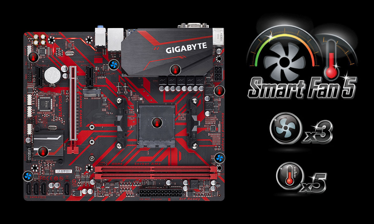 Gigabyte B450M GAMING Chłodzenie Smart Fan 5
