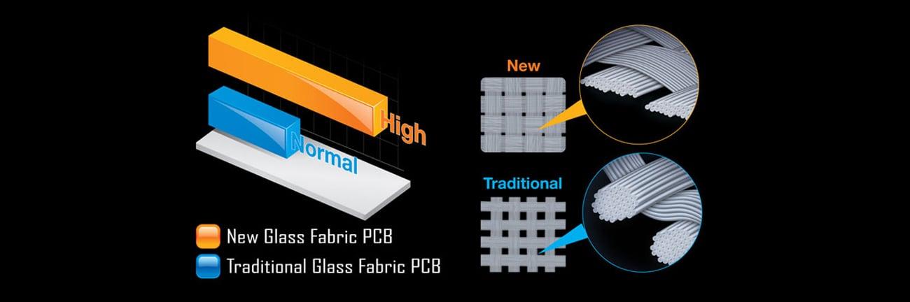 Gigabyte GA-A320M-DS2 PCB z włókna szklanego