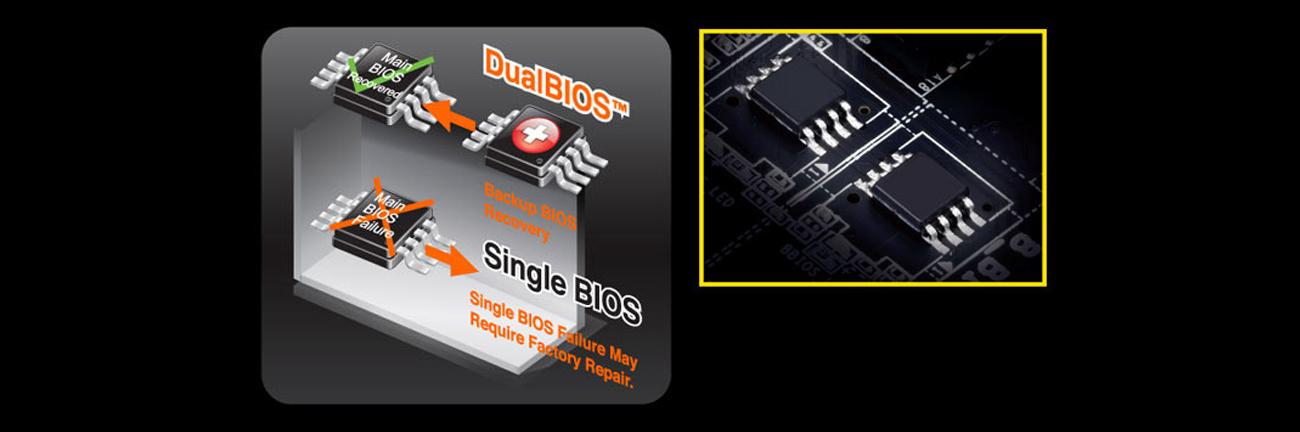Gigabyte GA-A320M-DS2 DualBIOS™