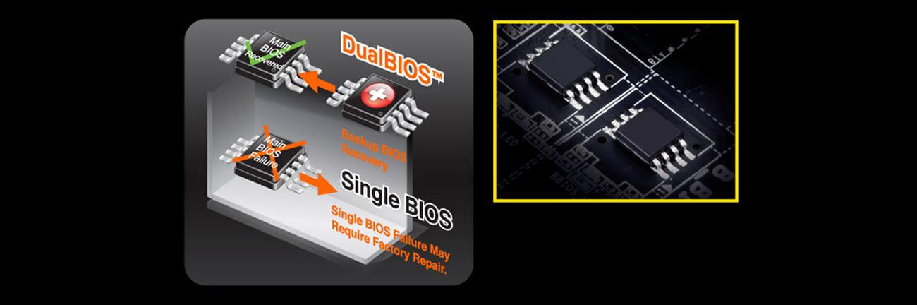Gigabyte GA-AB350M-HD3 DualBIOS™