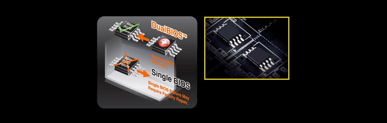 Gigabyte GA-B250M-D3H DualBios