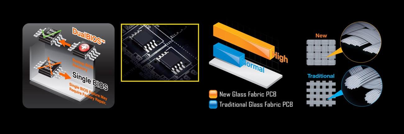 Gigabyte GA-H110-D3A DualBIOS PCB