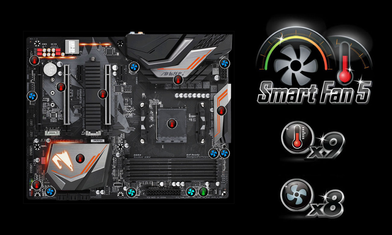 Gigabyte GA-X470-AORUS ULTRA GAMING Chłodzenie Smart Fan 5