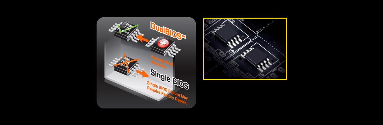 Gigabyte GA-Z270X-ULTRA GAMING DualBIOS™