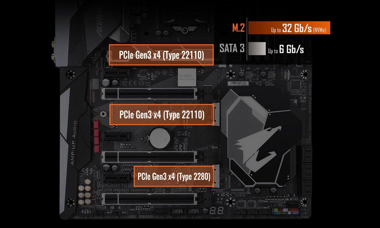 Gigabyte Aorus Z370-Gaming 7 PCIe Gen3 x4 M.2