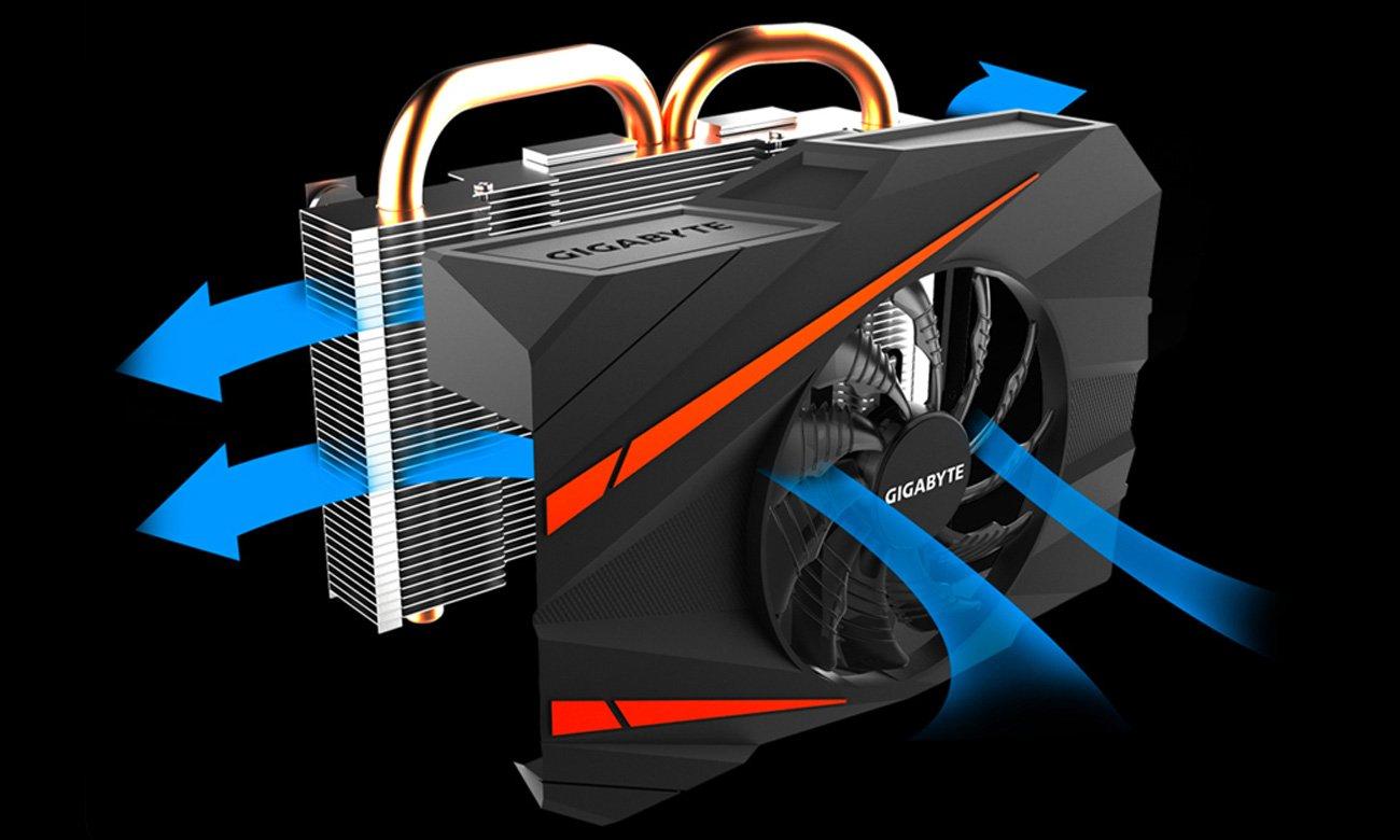 Gigabyte GeForce GTX 1060 Mini ITX OC - chłodzenie