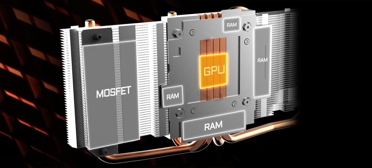 Gigabyte Radeon RX 580 AORUS Ciepłowody