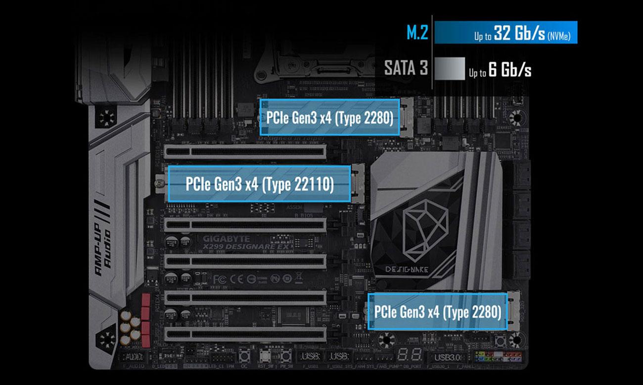 Gigabyte X299 DESIGNARE EX Złącza M.2