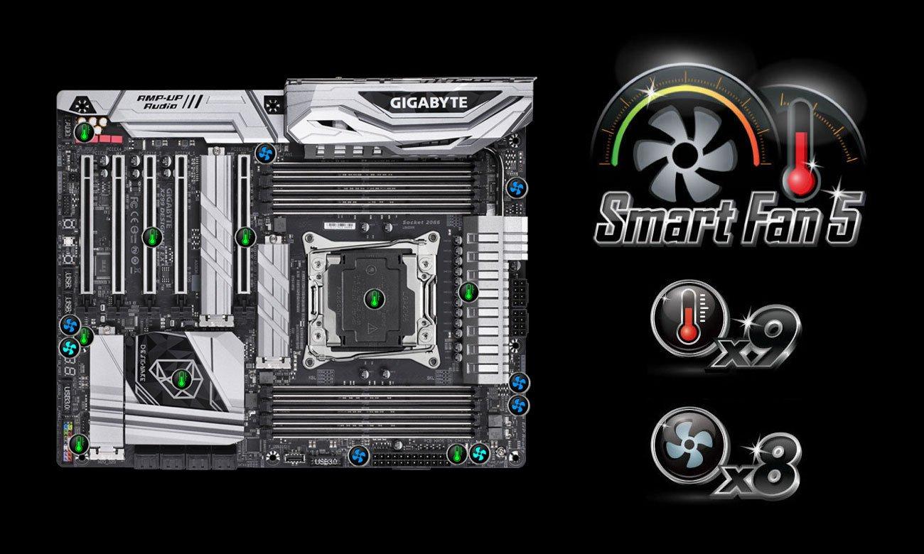 Gigabyte X299 DESIGNARE EX Chłodzenie Smart Fan 5