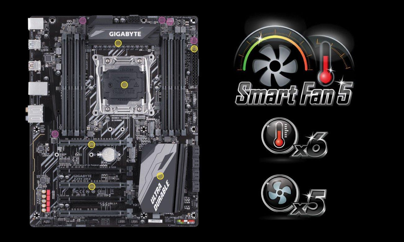 Gigabyte X299 UD4 Pro Smart Fan 5