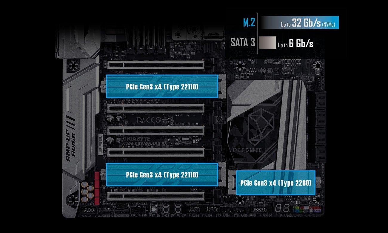 Gigabyte X399 DESIGNARE EX M.2 PCIe Gen3 x4