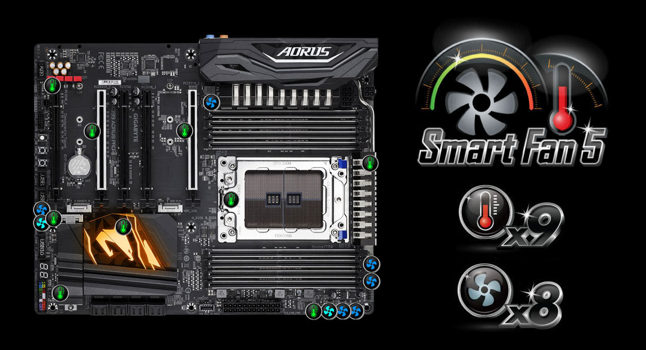 Gigabyte X399 AORUS PRO Chłodzenie Smart Fan 5