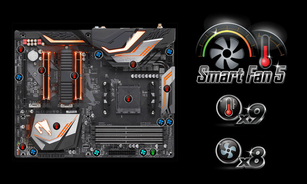 Gigabyte X470 AORUS GAMING 5 WIFI Chłodzenie Smart Fan 5