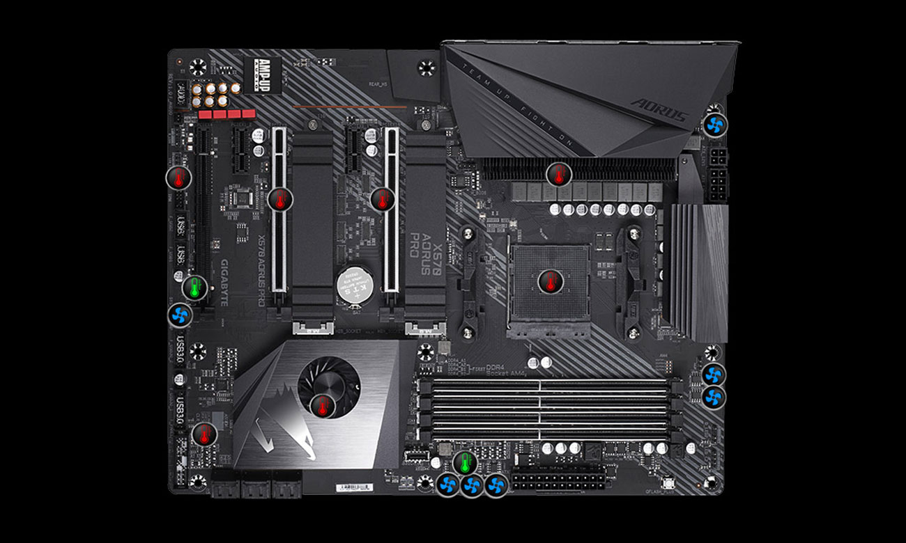 Płyta główna GPłyta główna Gigabyte X570 AORUS PROigabyte X570 AORUS MASTER