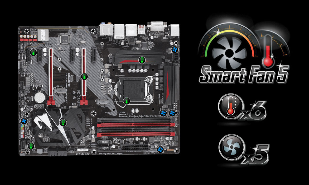 Gigabyte Z370 AORUS Gaming K3 Smart Fan 5