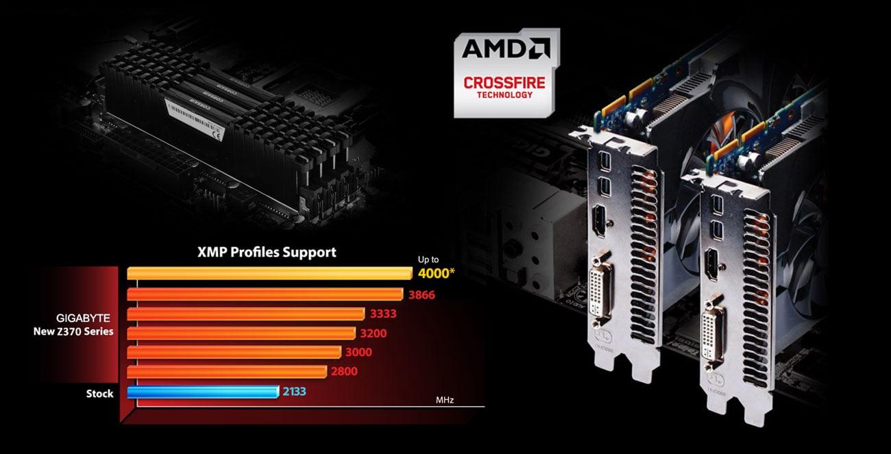 Gigabyte Z370P D3 AMD CrossFire DDR4 XMP