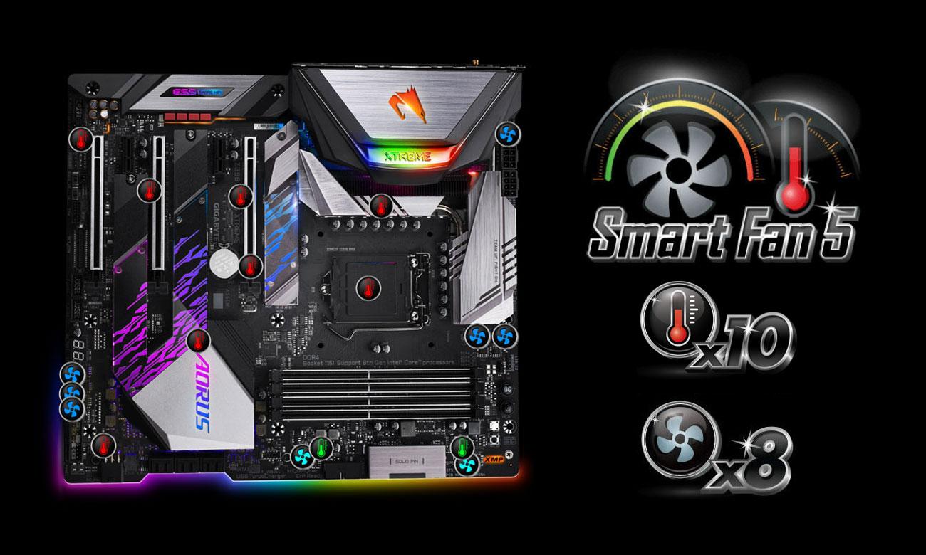 Gigabyte Z390 AORUS XTREME Chłodzenie Smart Fan 5