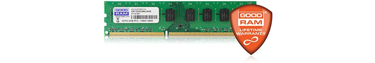 GOODRAM 4GB 2400MHz CL17