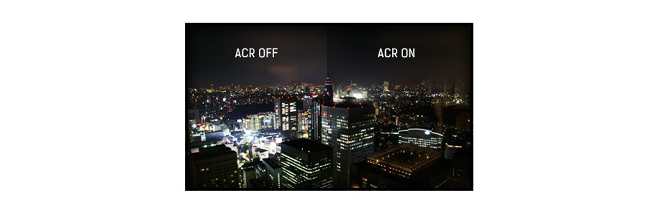 funkcja ACR