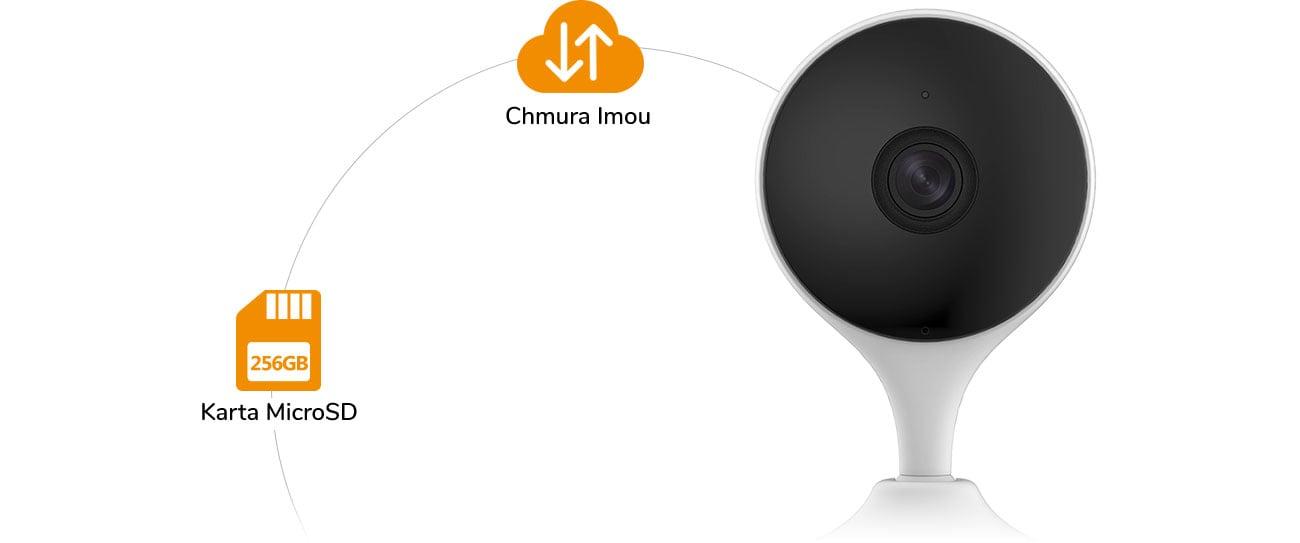 Kamera IP Imou CUE2 - Magazynowanie danych