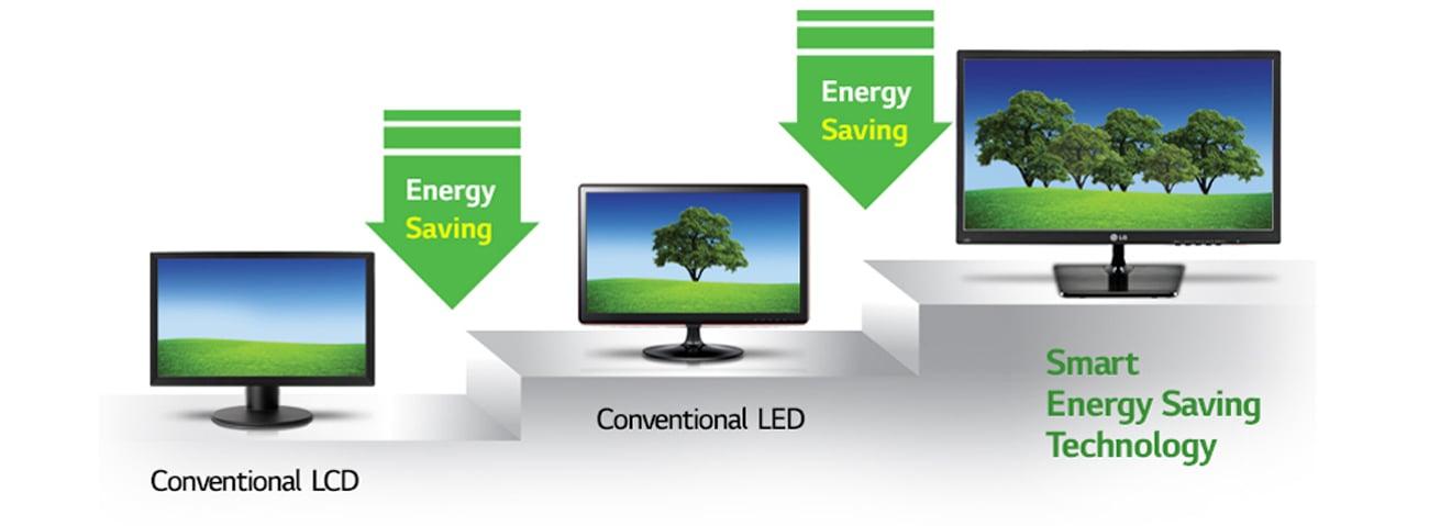 Inteligentne oszczędzanie energii