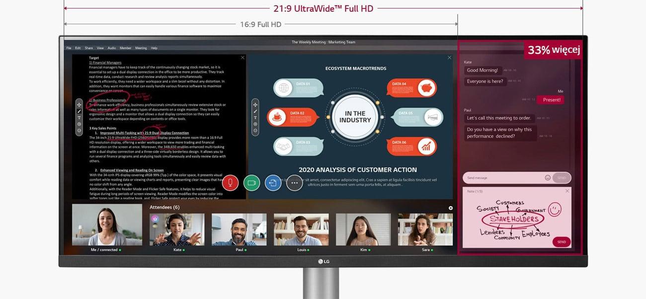 Monitor do domu i do biura LG 34WN650-W
