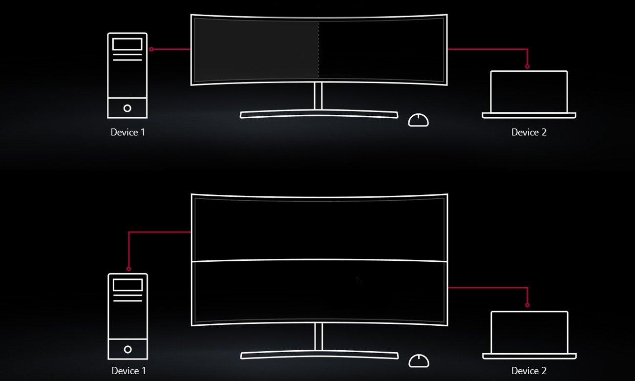 Monitor do grafiki i fotografii LG 49WL95C-W Curved