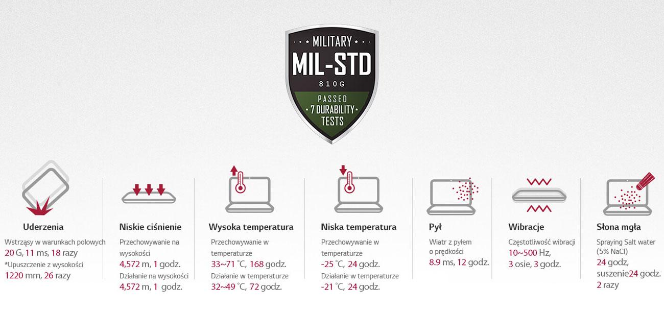 militarny test wytrzymałości i niezawodności MIL-STD-810G