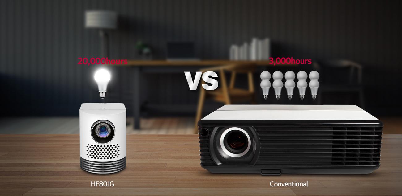 LG HF80JG Technologia LED