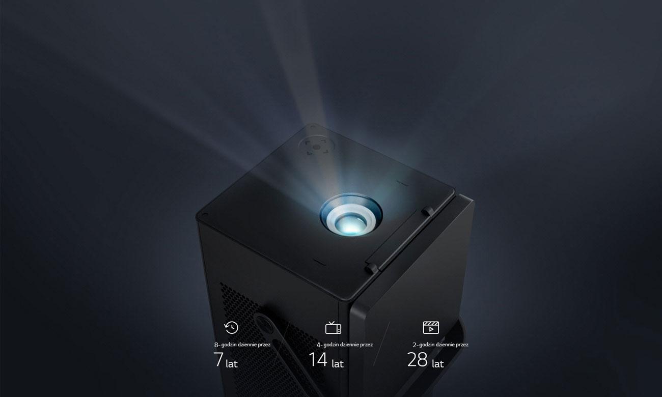 LG HU80KSW Żywotność Lasera