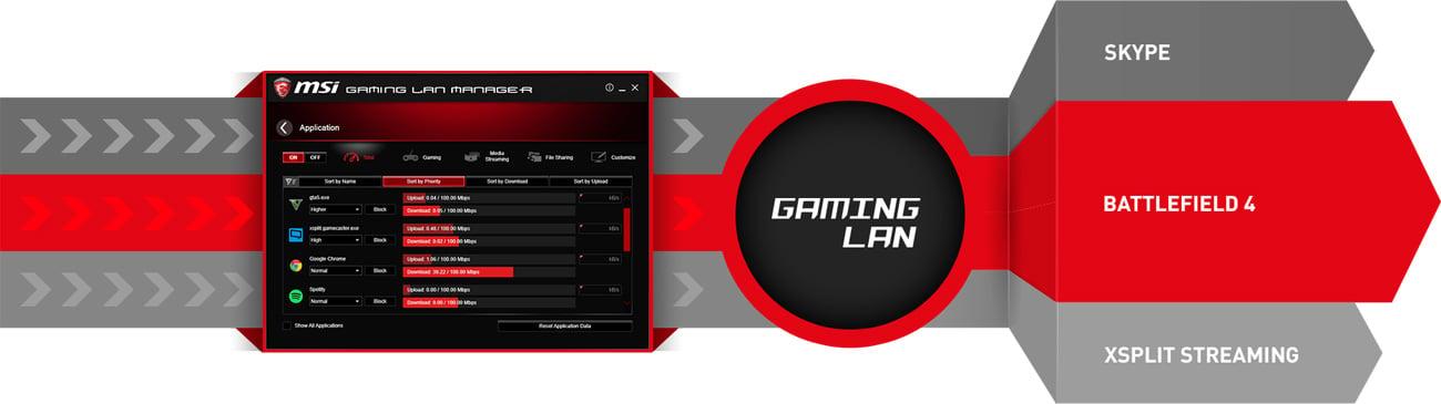 MSI B150M BAZOOKA MSI GAMING LAN Manager