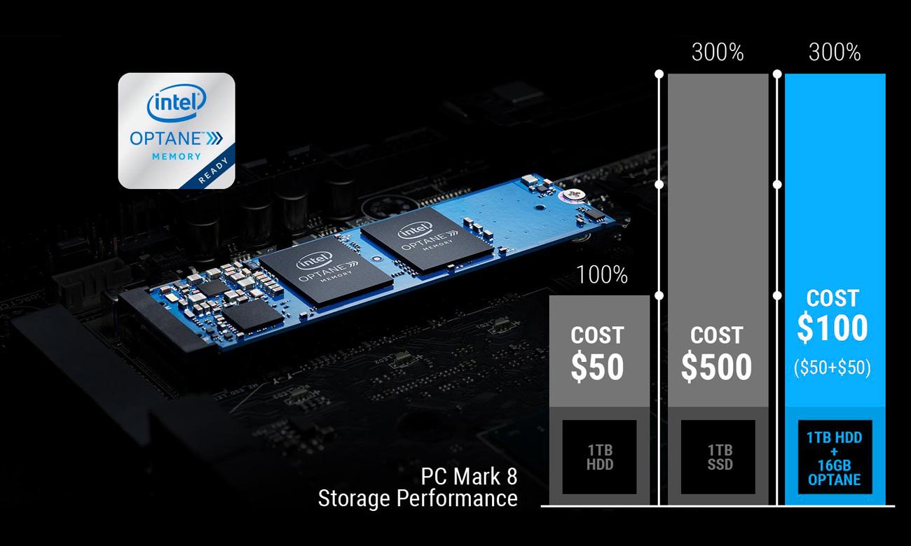 MSI B250M BAZOOKA OPT BOOST Intel Optane
