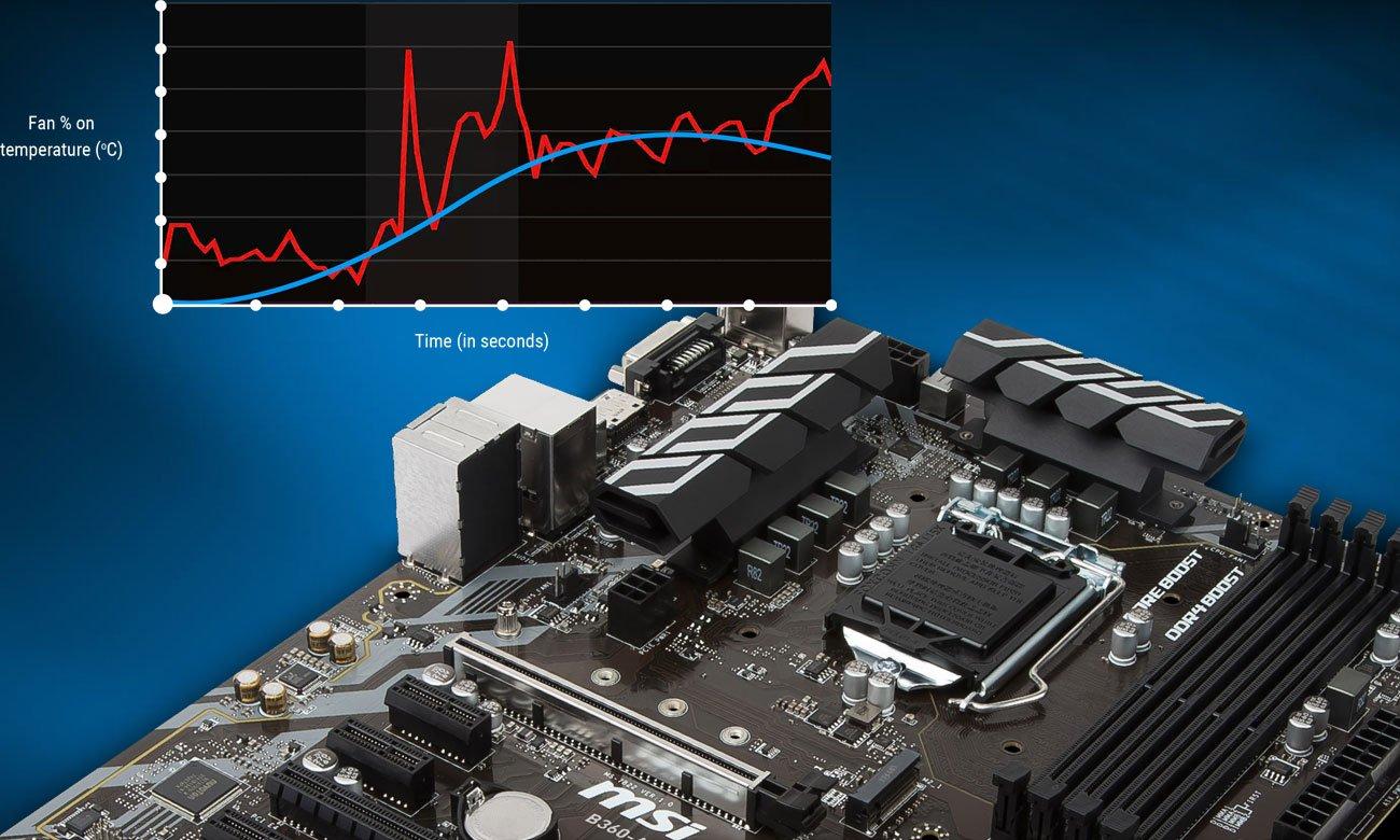 MSI B360-A PRO Pełna kontrola chłodzenia