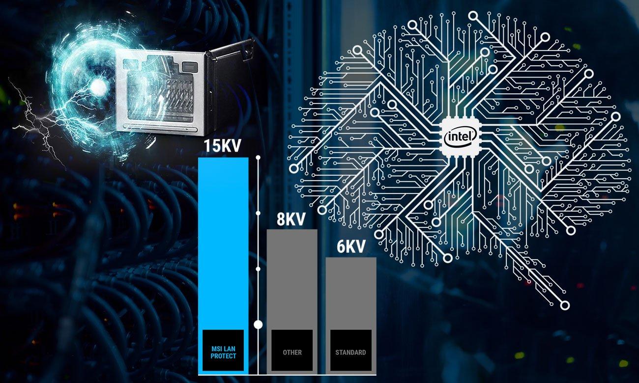 MSI B360-A PRO Niskie opóźnienia z kartą sieciową firmy Intel®