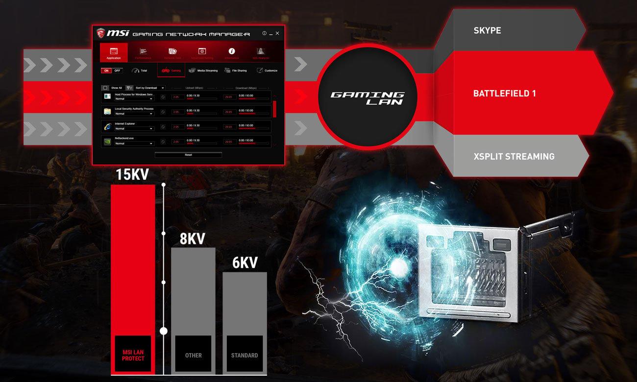 MSI B360M BAZOOKA System Gaming LAN