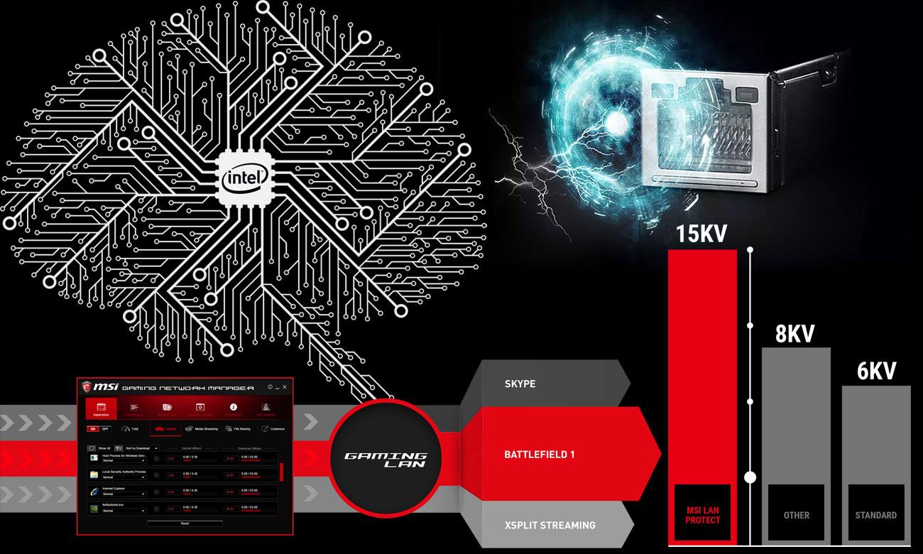 MSI B360M MORTAR TITANIUM Płynna rozgrywka za sprawą karty sieciowej Intel LAN