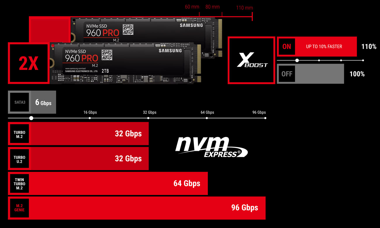 MSI B360M MORTAR Intel® Optane, Turbo M.2, NVMe, X-Boost