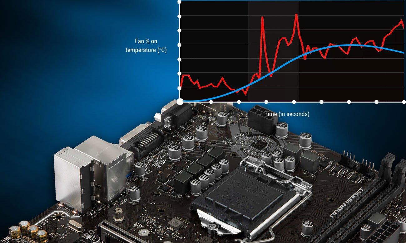 MSI B360M PRO-VD Pełna kontrola chłodzenia
