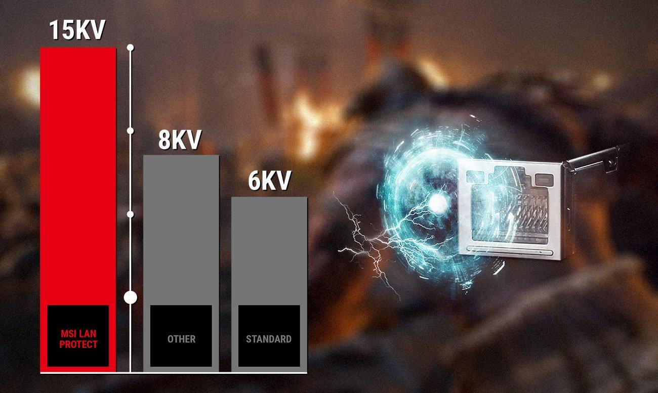 MSI B450M Mortar Titanium Niskie czasy opóźnienia w grach online