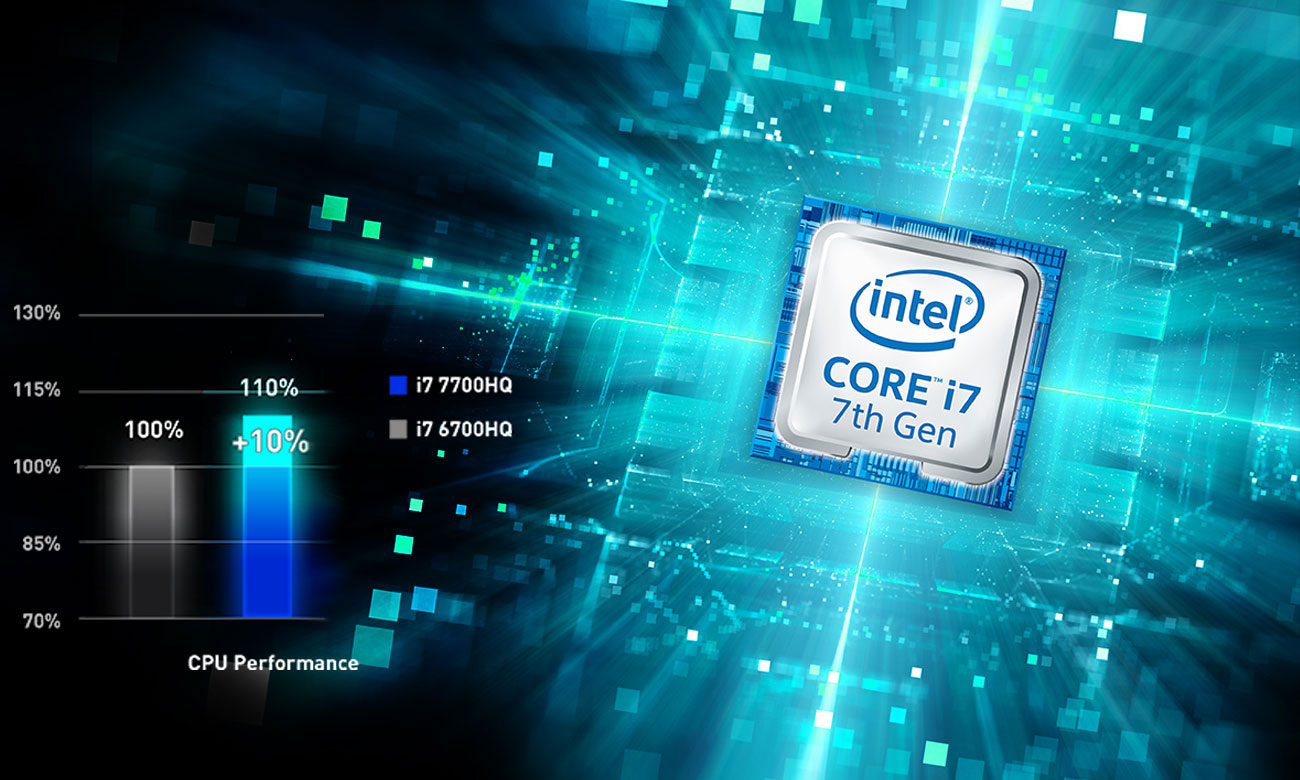 MSI Raider GE73 7RD Intel Core i7-7700HQ