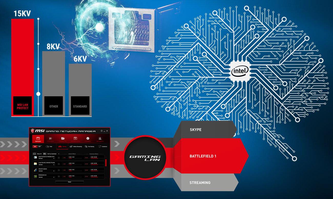 MSI H370 Gaming Plus Niskie opóźnienia z kartą sieciową firmy Intel