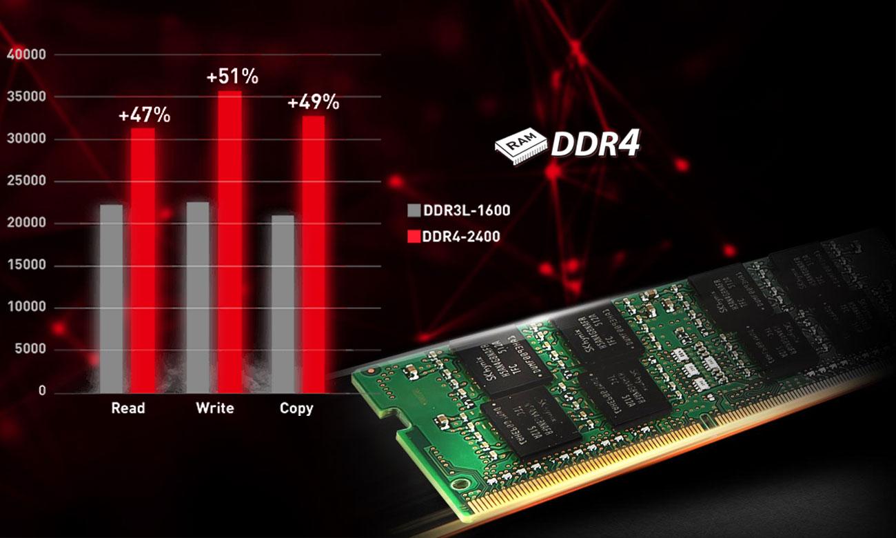 MSI Leopard GP62M 7RDX DDR4-2400