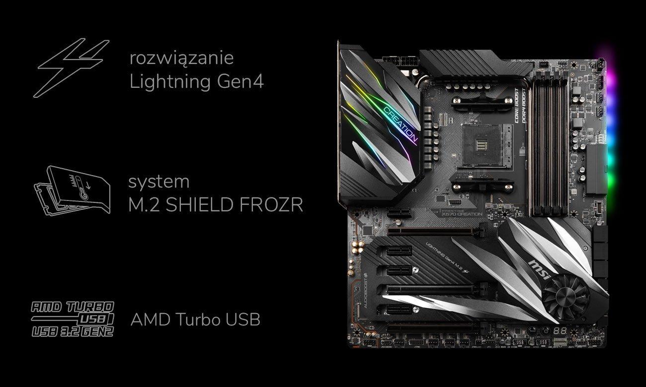 MSI PRESTIGE X570 CREATION - Obsługa M.2, USB