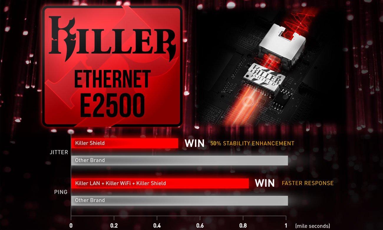 MSI Raider GE73 7RD Killer E2500 Gaming LAN z Killer Shield