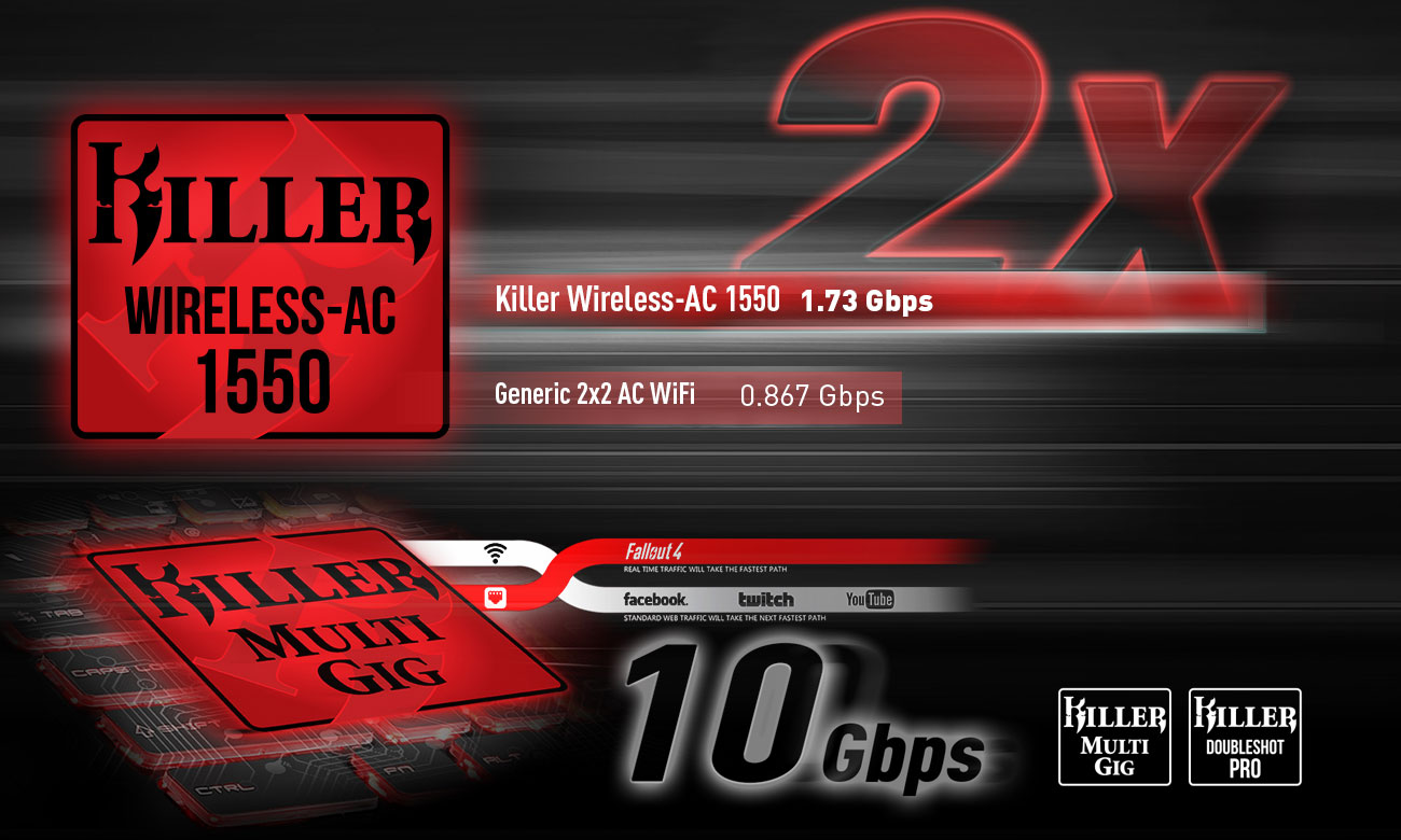 MSI Titan GT75 8RG Killer Multi GIG, DoubleShot Pro, Wireless-AC 1550